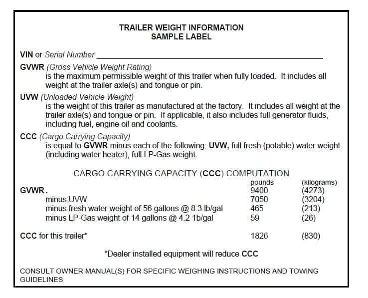 Trailer weight label